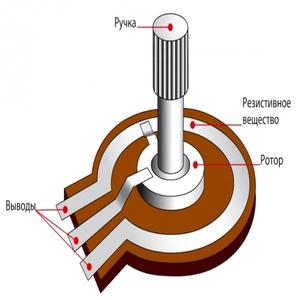 Схема конструкции потенциометра фото