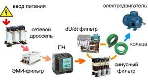 Рольганги металлургические телефон троицкого элеватора